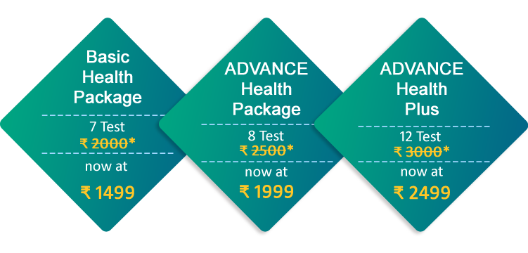 Health Packages in Delhi (NCR), Inventta Path Labs in Gurugram, Inventta Path Labs in Ghaziabad, Inventta Path Labs in Faridabad